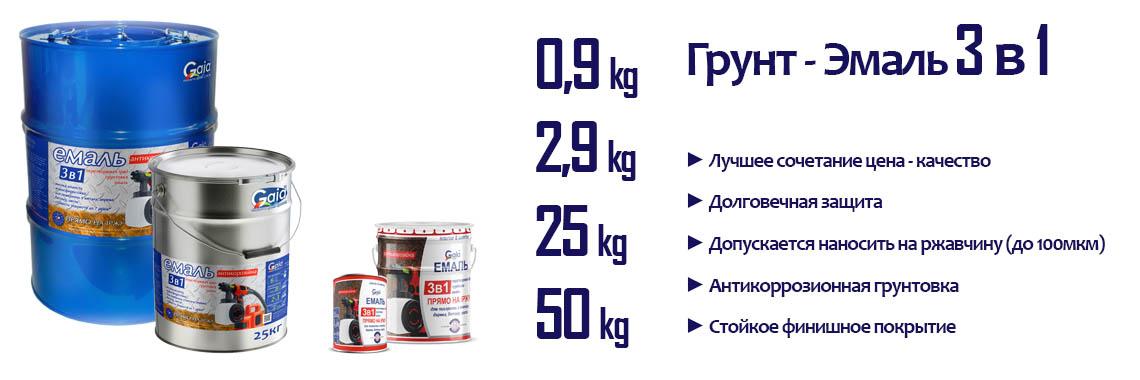 Изготовление грунт-эмалей 3 в 1